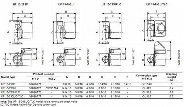 Grundfos Up15 29su 1 25 Hp Stainless Steel Circulator Pump
