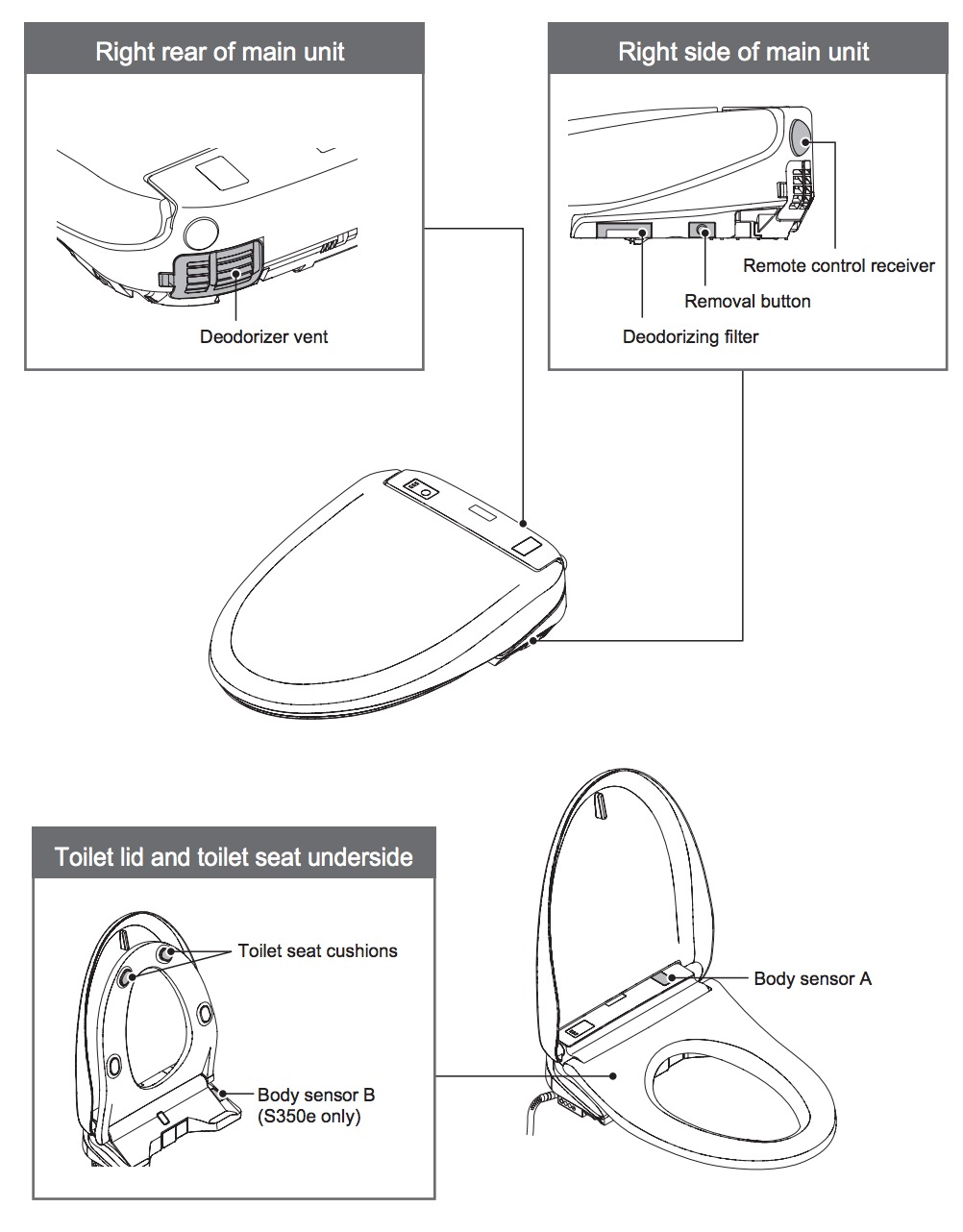 Toilet Seat Lid Diagram - Online Schematic Diagram •