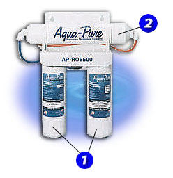 Aqua-Pure AP5500RM Replacement Reverse Osmosis Membrane - (Membrane Only)