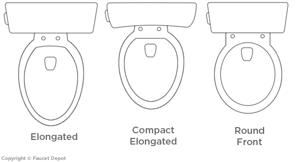 How To Choose A Toilet - Elongated bowl toilet dimensions